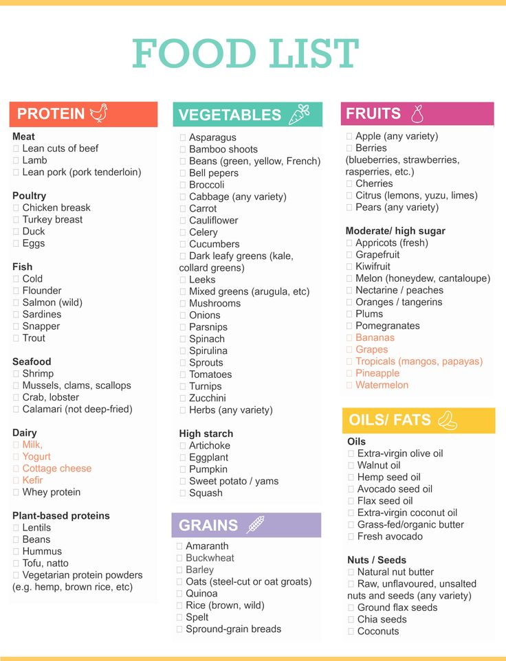 Printable Gluten Free Food List Pdf
